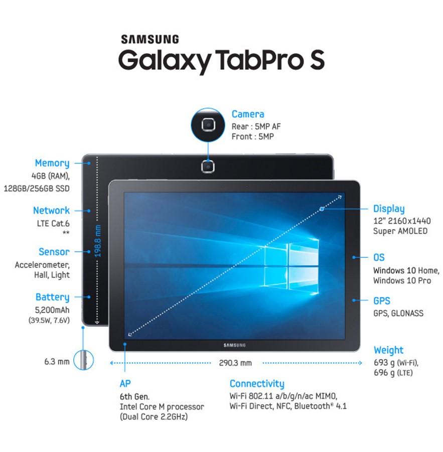 Характеристики Samsung Galxy TabPro S
